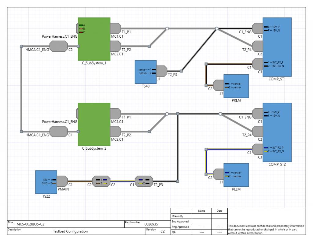 Cable Harness Design Simulation